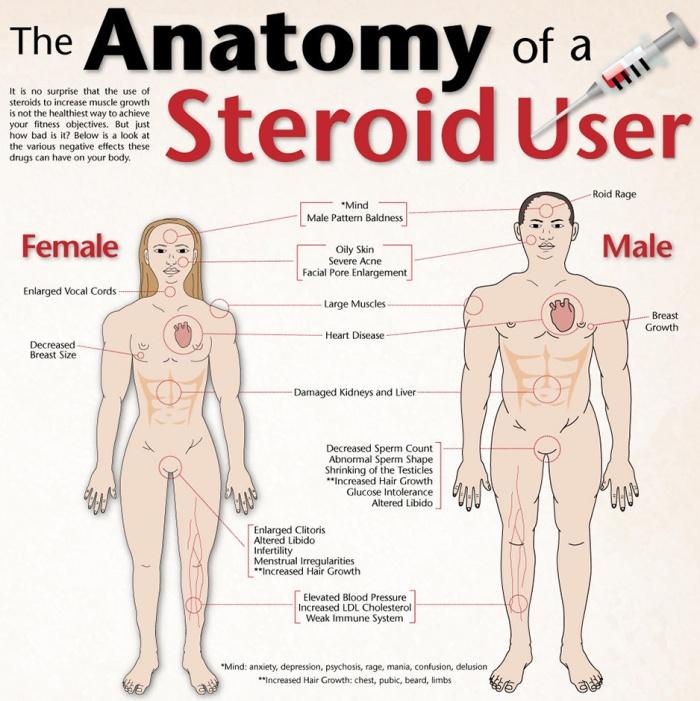 Girls hypogonadism clitoris signs