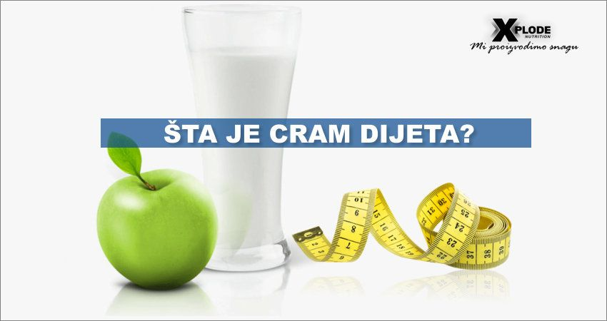 Šta je CRAM dijeta? | Xplode Nutrition